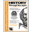 127509: Timeline History through the Ages  Creation to Christ, Packet