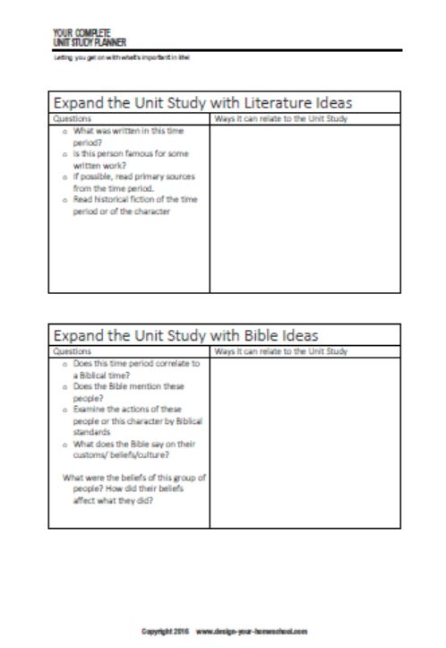 Literature ideas for a unit study